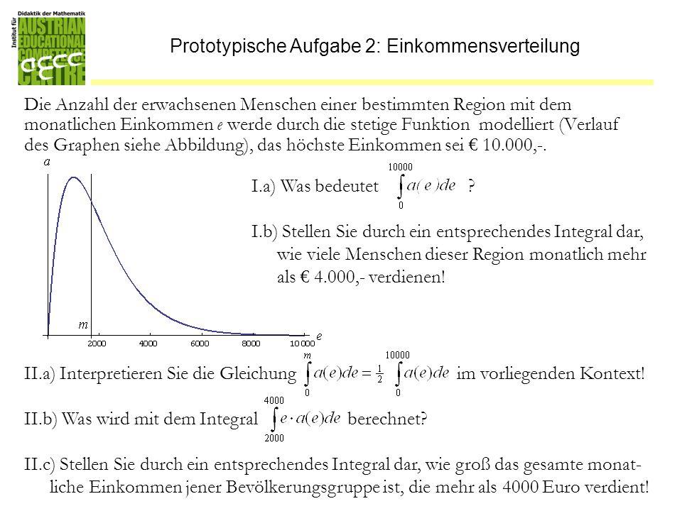 Prototypische Aufgabe 2: Einkommensverteilung Die Anzahl der erwachsenen Menschen einer bestimmten Region mit dem monatlichen Einkommen e werde durch
