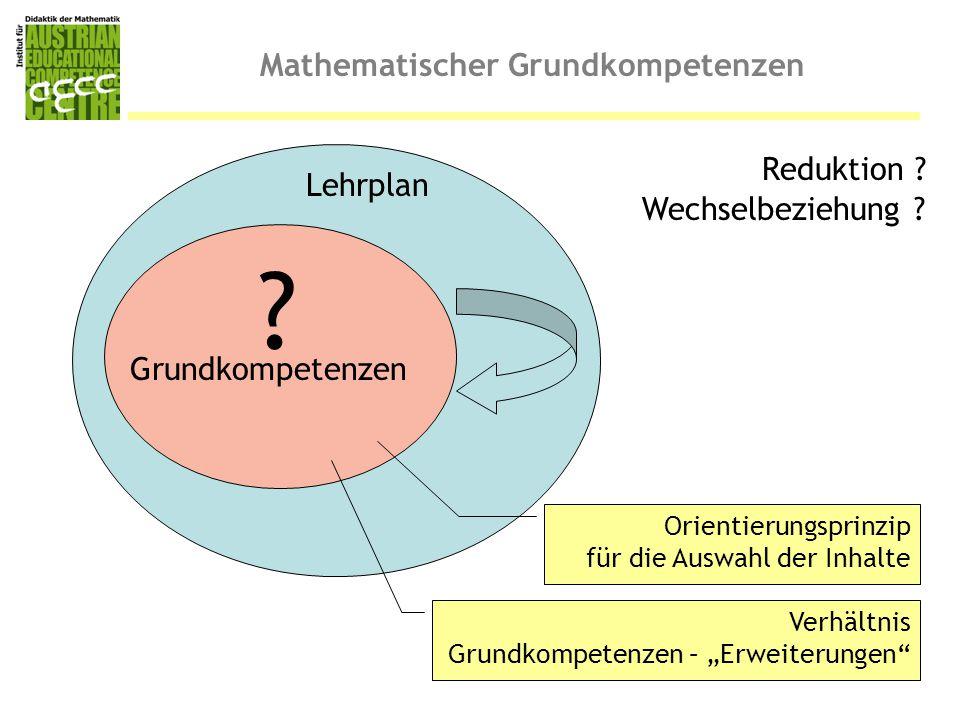 """Mathematischer Grundkompetenzen Lehrplan Grundkompetenzen ? Verhältnis Grundkompetenzen – """"Erweiterungen"""" Orientierungsprinzip für die Auswahl der Inh"""