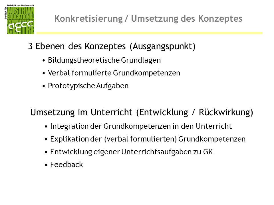 Konkretisierung / Umsetzung des Konzeptes 3 Ebenen des Konzeptes (Ausgangspunkt) Bildungstheoretische Grundlagen Verbal formulierte Grundkompetenzen P