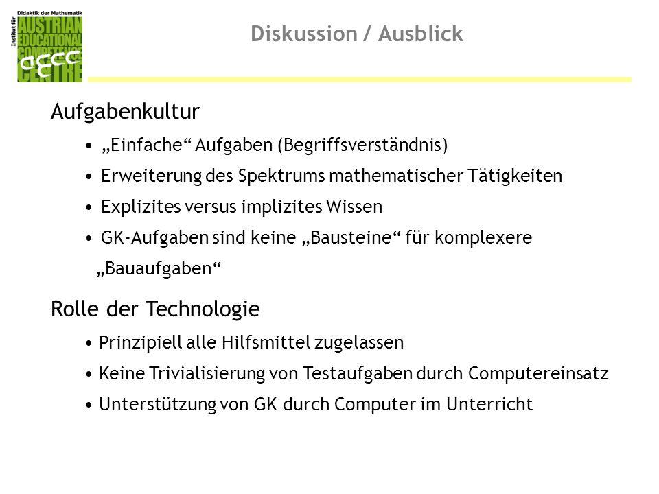 """Diskussion / Ausblick Aufgabenkultur """"Einfache"""" Aufgaben (Begriffsverständnis) Erweiterung des Spektrums mathematischer Tätigkeiten Explizites versus"""