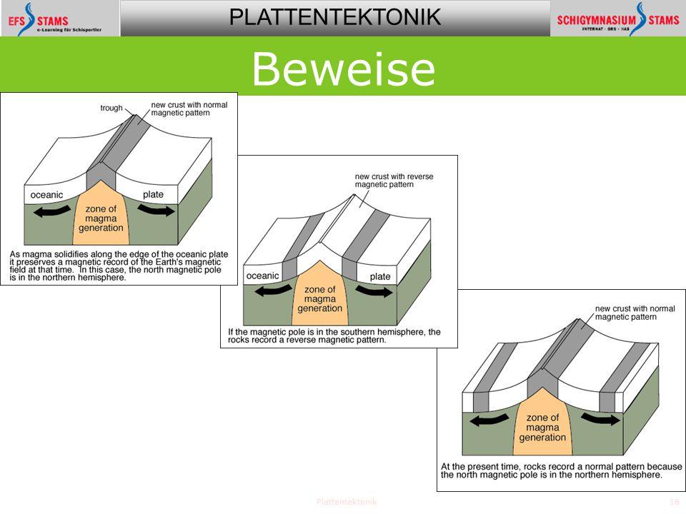 PLATTENTEKTONIK Plattentektonik16 Beweise