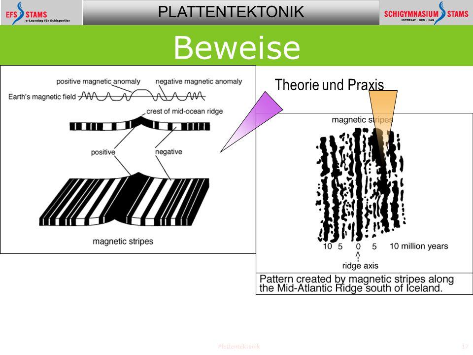 PLATTENTEKTONIK Plattentektonik17 Beweise Theorie und Praxis