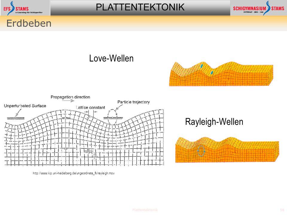 PLATTENTEKTONIK Plattentektonik56 Erdbeben http://www.kip.uni-heidelberg.de/ungeordnete_fk/rayleigh.mov Love-Wellen Rayleigh-Wellen