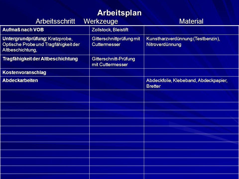 Arbeitsplan Arbeitsschritt Werkzeuge Material Aufmaß nach VOB Zollstock, Bleistift Untergrundprüfung: Kratzprobe, Optische Probe und Tragfähigkeit der