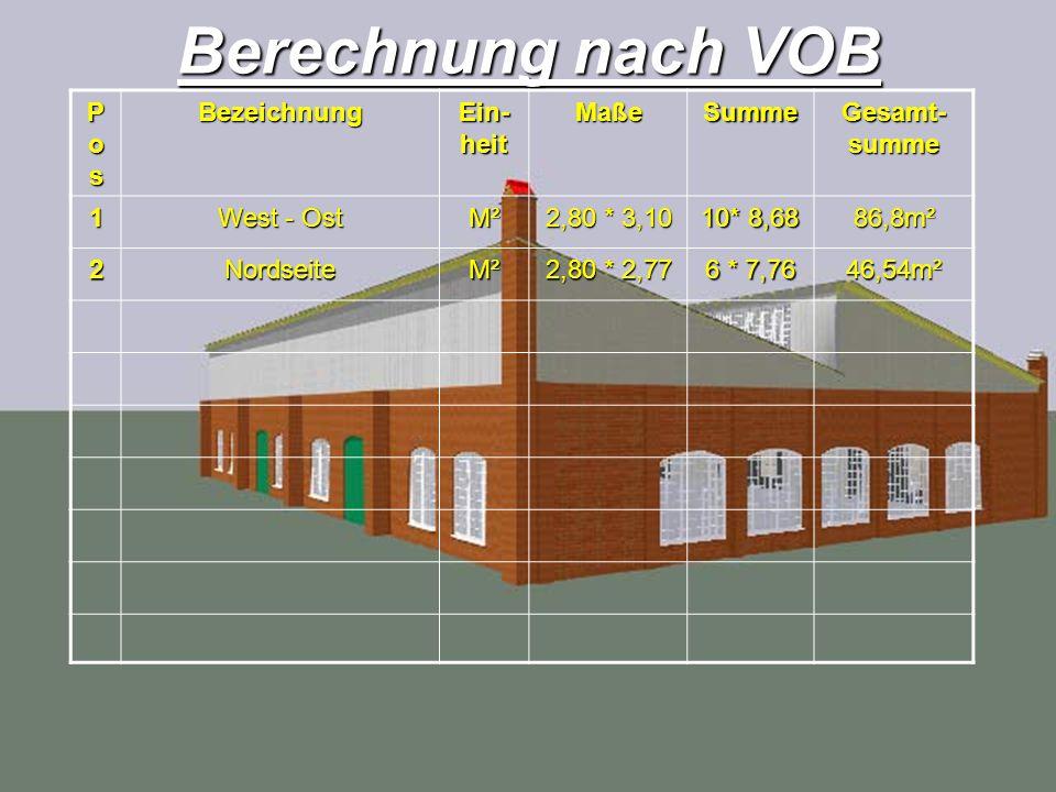Berechnung nach VOB PosPosPosPosBezeichnung Ein- heit MaßeSumme Gesamt- summe 1 West - Ost M² 2,80 * 3,10 10* 8,68 86,8m² 2NordseiteM² 2,80 * 2,77 6 *