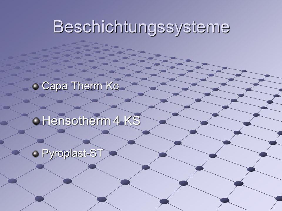 Beschichtungssysteme Capa Therm Ko Hensotherm 4 KS Pyroplast-ST