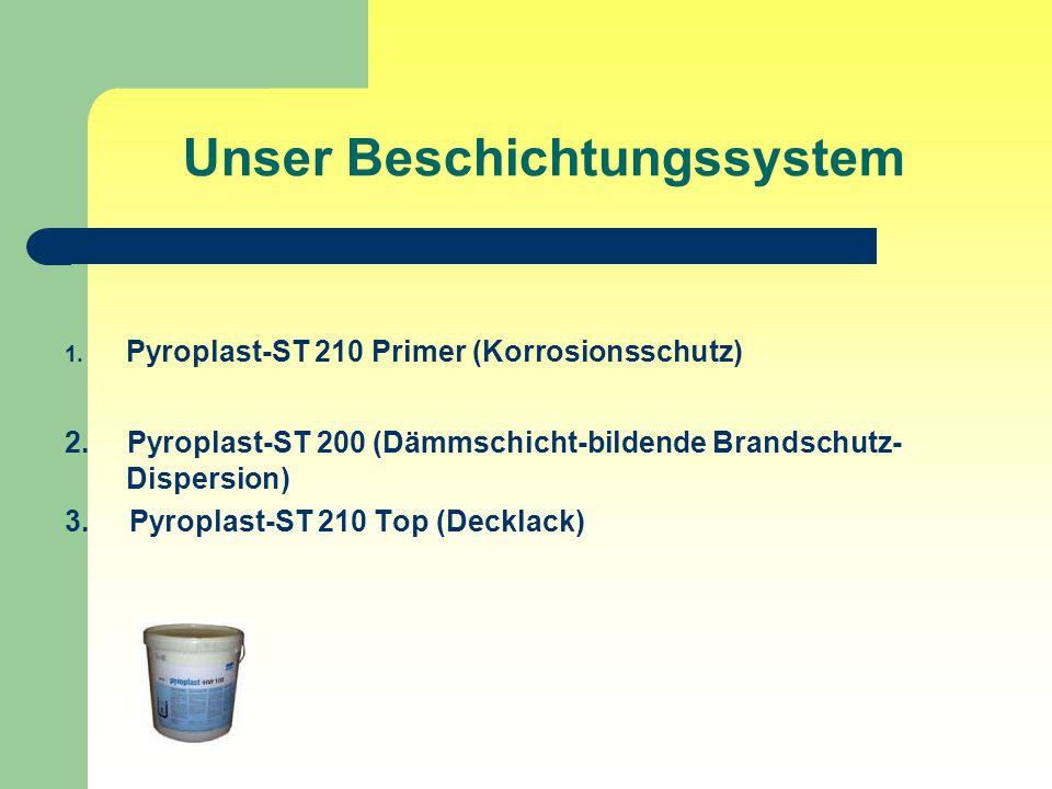 Unser Beschichtungssystem 1.Pyroplast-ST 210 Primer (Korrosionsschutz) 2.