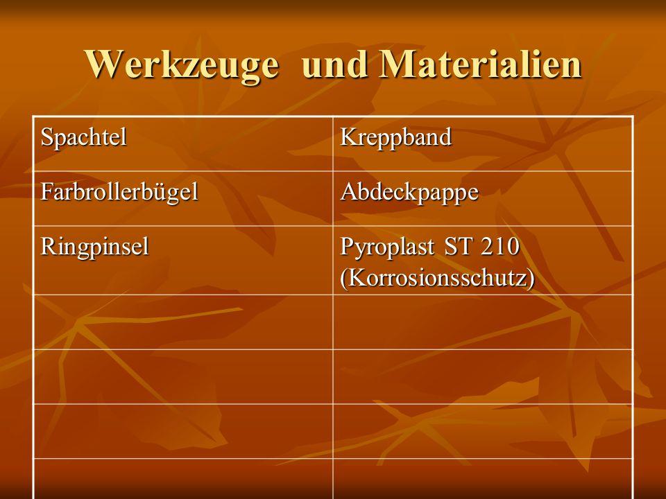 SpachtelKreppband FarbrollerbügelAbdeckpappe Ringpinsel Pyroplast ST 210 (Korrosionsschutz)
