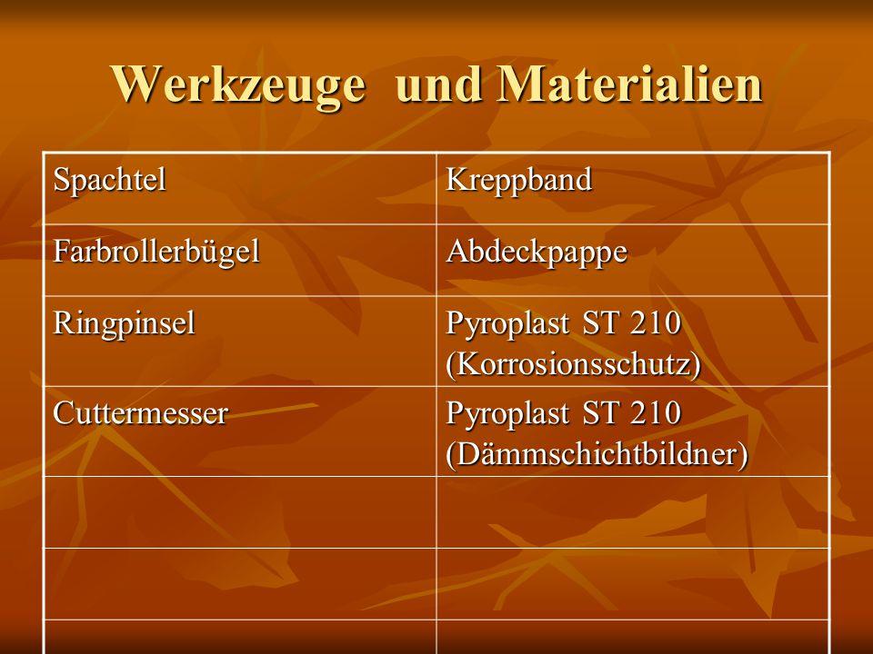 Werkzeuge und Materialien SpachtelKreppband FarbrollerbügelAbdeckpappe Ringpinsel Pyroplast ST 210 (Korrosionsschutz) Cuttermesser Pyroplast ST 210 (Dämmschichtbildner)