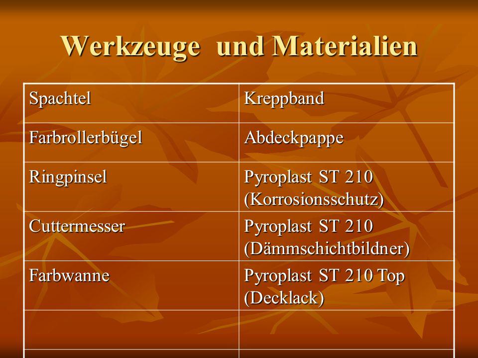 Werkzeuge und Materialien SpachtelKreppband FarbrollerbügelAbdeckpappe Ringpinsel Pyroplast ST 210 (Korrosionsschutz) Cuttermesser Pyroplast ST 210 (Dämmschichtbildner) Farbwanne Pyroplast ST 210 Top (Decklack)