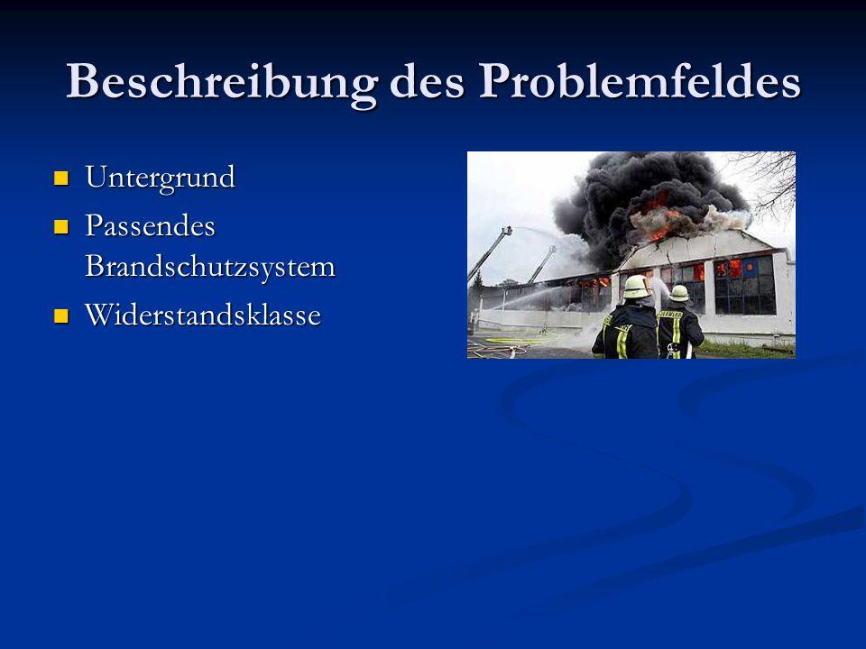 Beschreibung des Problemfeldes Untergrund Untergrund Passendes Brandschutzsystem Passendes Brandschutzsystem Widerstandsklasse Widerstandsklasse