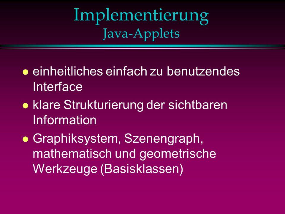 Implementierung Java-Applets l einheitliches einfach zu benutzendes Interface l klare Strukturierung der sichtbaren Information l Graphiksystem, Szenengraph, mathematisch und geometrische Werkzeuge (Basisklassen)