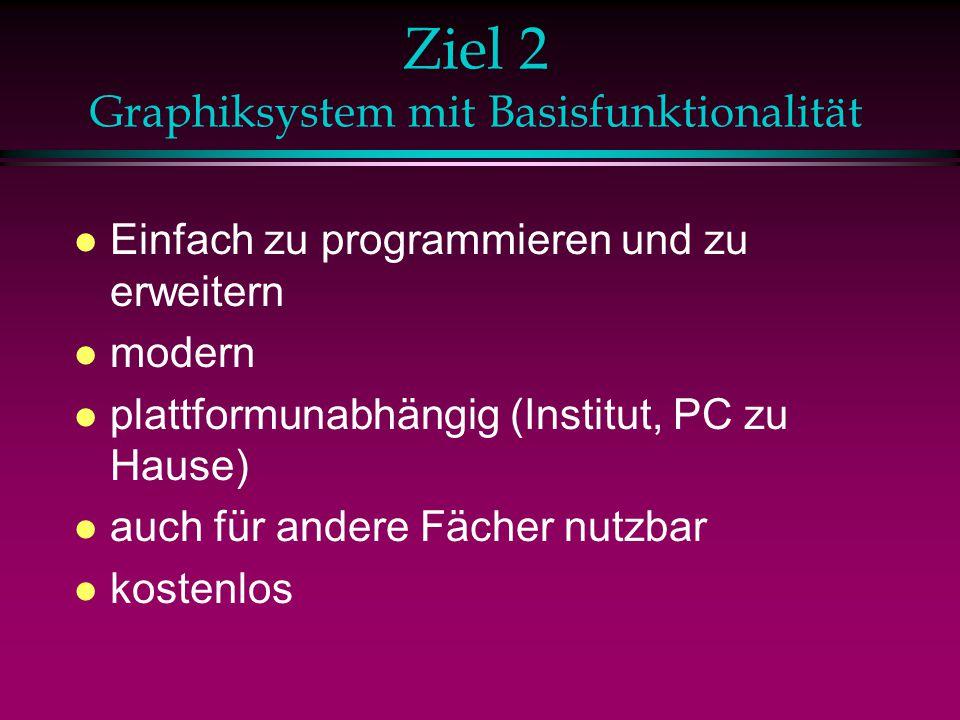 Ziel 2 Graphiksystem mit Basisfunktionalität l Einfach zu programmieren und zu erweitern l modern l plattformunabhängig (Institut, PC zu Hause) l auch für andere Fächer nutzbar l kostenlos