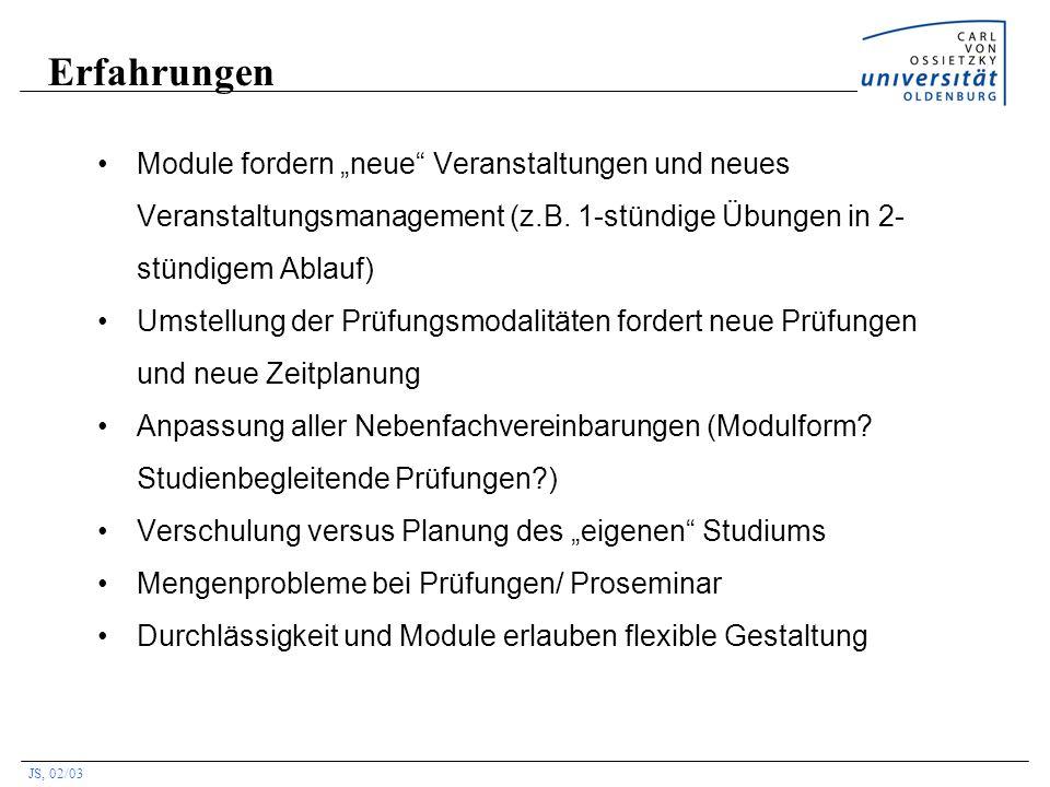 """JS, 02/03 Erfahrungen Module fordern """"neue"""" Veranstaltungen und neues Veranstaltungsmanagement (z.B. 1-stündige Übungen in 2- stündigem Ablauf) Umstel"""