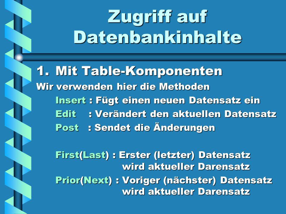 Zugriff auf Datenbankinhalte 1.Mit Table-Komponenten Wir verwenden hier die Methoden Insert : Fügt einen neuen Datensatz ein Edit : Verändert den aktuellen Datensatz Post : Sendet die Änderungen First(Last) : Erster (letzter) Datensatz wird aktueller Darensatz Prior(Next) : Voriger (nächster) Datensatz wird aktueller Darensatz