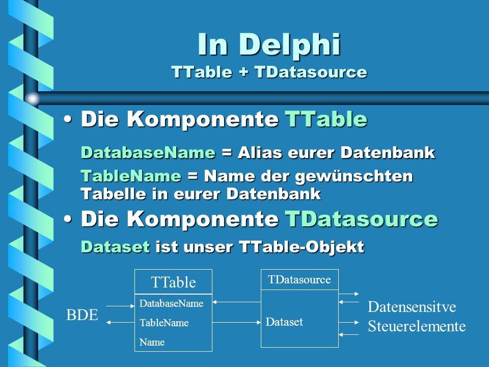 In Delphi TDatabase + TTable + TDatasource Die Komponente TDatabaseDie Komponente TDatabase DatabaseName = Alias eurer Datenbank TTable kapselt eine Tabelle der Datenbank TDatabase stellt hingegen die gesamte Datenbank dar
