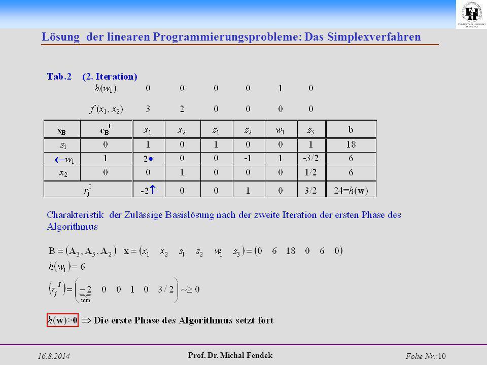 16.8.2014 Prof. Dr. Michal Fendek Folie Nr.:10 Lösung der linearen Programmierungsprobleme: Das Simplexverfahren