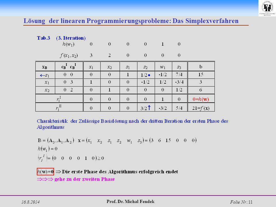 16.8.2014 Prof. Dr. Michal Fendek Folie Nr.:11 Lösung der linearen Programmierungsprobleme: Das Simplexverfahren