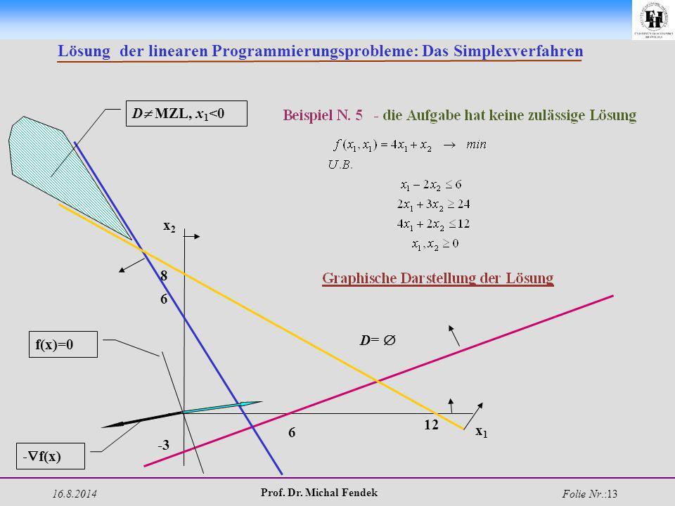 16.8.2014 Prof. Dr. Michal Fendek Folie Nr.:13 Lösung der linearen Programmierungsprobleme: Das Simplexverfahren x2x2 x1x1 6 -3 D=  f(x)=0 6 12 8 - 