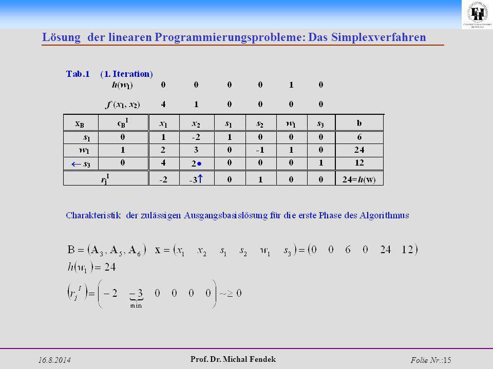 16.8.2014 Prof. Dr. Michal Fendek Folie Nr.:15 Lösung der linearen Programmierungsprobleme: Das Simplexverfahren