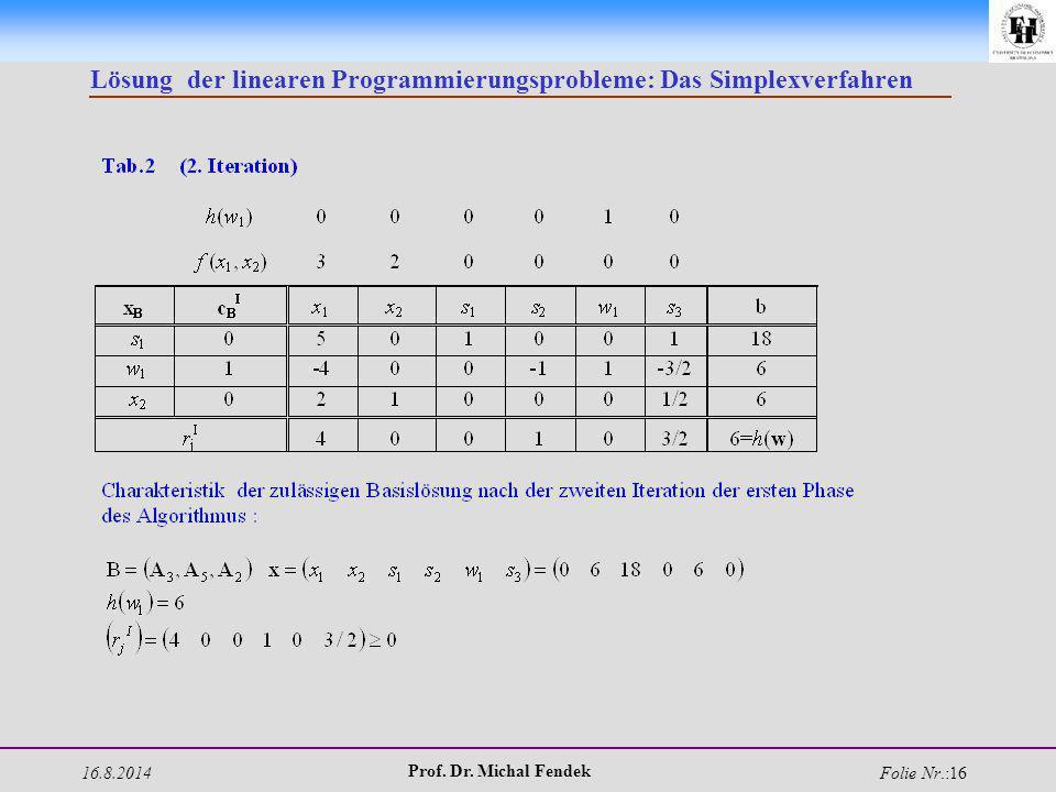 16.8.2014 Prof. Dr. Michal Fendek Folie Nr.:16 Lösung der linearen Programmierungsprobleme: Das Simplexverfahren