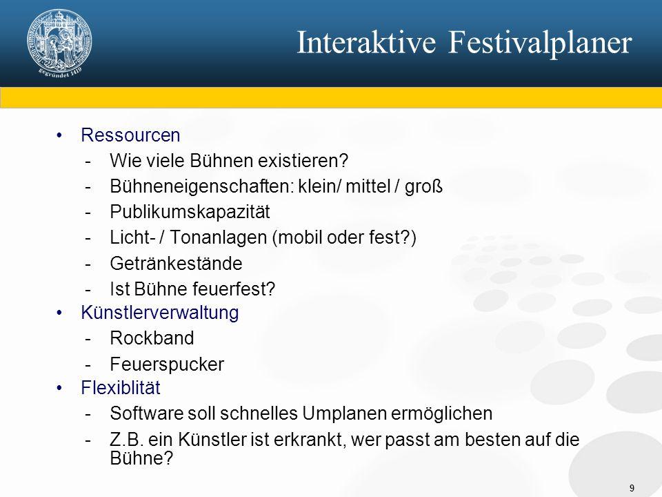 9 Interaktive Festivalplaner Ressourcen - Wie viele Bühnen existieren.