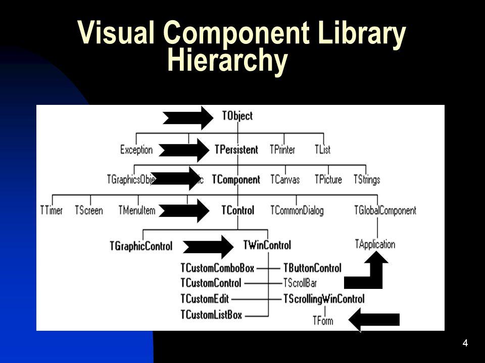 3 Modellen bestehen aus Classen sind Teil von Classenbibliotheken ( VCL )