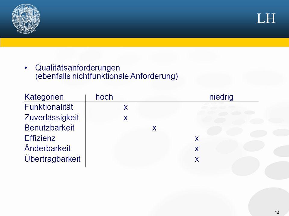 12 LH Qualitätsanforderungen (ebenfalls nichtfunktionale Anforderung) Kategorienhochniedrig Funktionalitätx Zuverlässigkeitx Benutzbarkeitx Effizienzx Änderbarkeitx Übertragbarkeitx