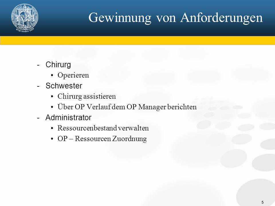 5 Gewinnung von Anforderungen - Chirurg Operieren - Schwester Chirurg assistieren Über OP Verlauf dem OP Manager berichten - Administrator Ressourcenb