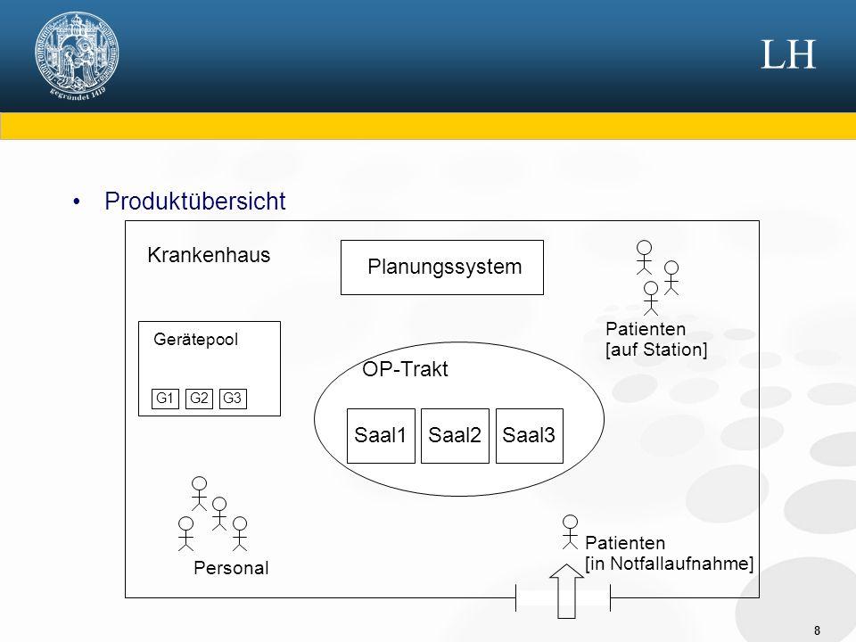 8 LH Produktübersicht Planungssystem Krankenhaus Personal Patienten [auf Station] Patienten [in Notfallaufnahme] OP-Trakt Saal1Saal2Saal3 Gerätepool G