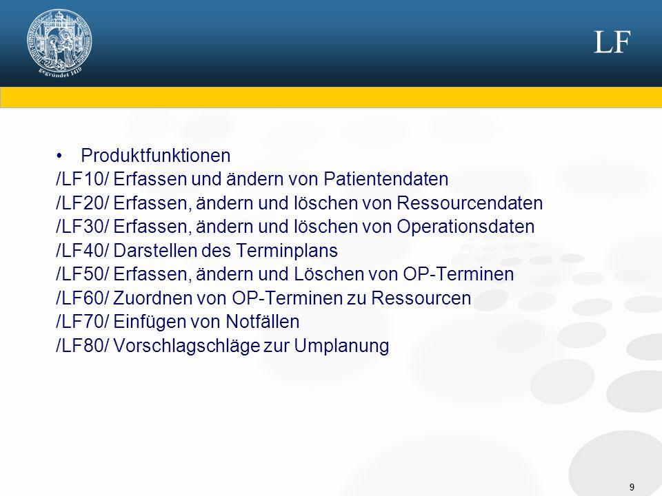 9 LF Produktfunktionen /LF10/ Erfassen und ändern von Patientendaten /LF20/ Erfassen, ändern und löschen von Ressourcendaten /LF30/ Erfassen, ändern und löschen von Operationsdaten /LF40/ Darstellen des Terminplans /LF50/ Erfassen, ändern und Löschen von OP-Terminen /LF60/ Zuordnen von OP-Terminen zu Ressourcen /LF70/ Einfügen von Notfällen /LF80/ Vorschlagschläge zur Umplanung