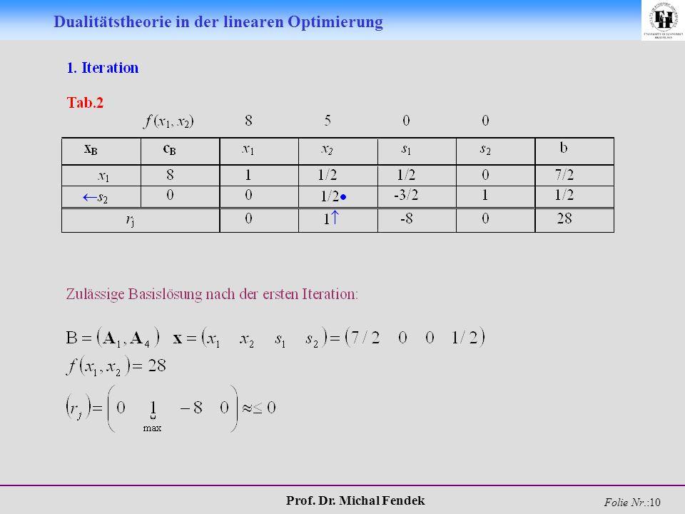 Prof. Dr. Michal Fendek Folie Nr.:10 Dualitätstheorie in der linearen Optimierung