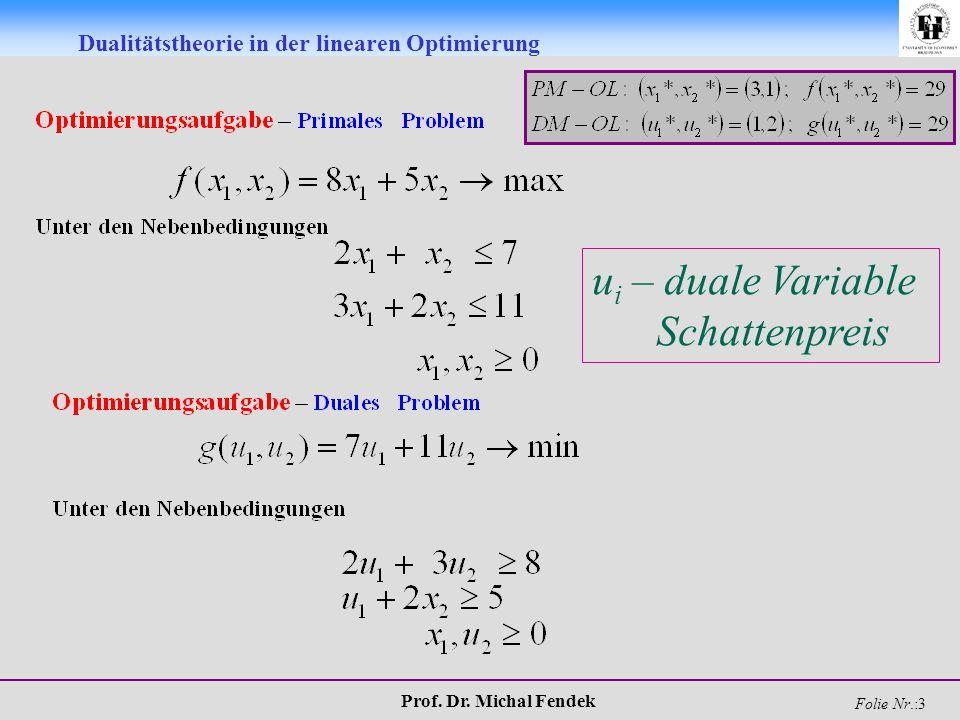 Prof. Dr. Michal Fendek Folie Nr.:3 Dualitätstheorie in der linearen Optimierung u i – duale Variable Schattenpreis
