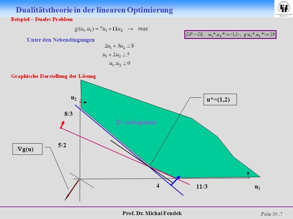 Prof. Dr. Michal Fendek Folie Nr.:7 Dualitätstheorie in der linearen Optimierung u2u2 u1u1 11/3 D - unbegrentzt -g(u)-g(u) 5/2 4 8/3 u*=(1,2) Unter
