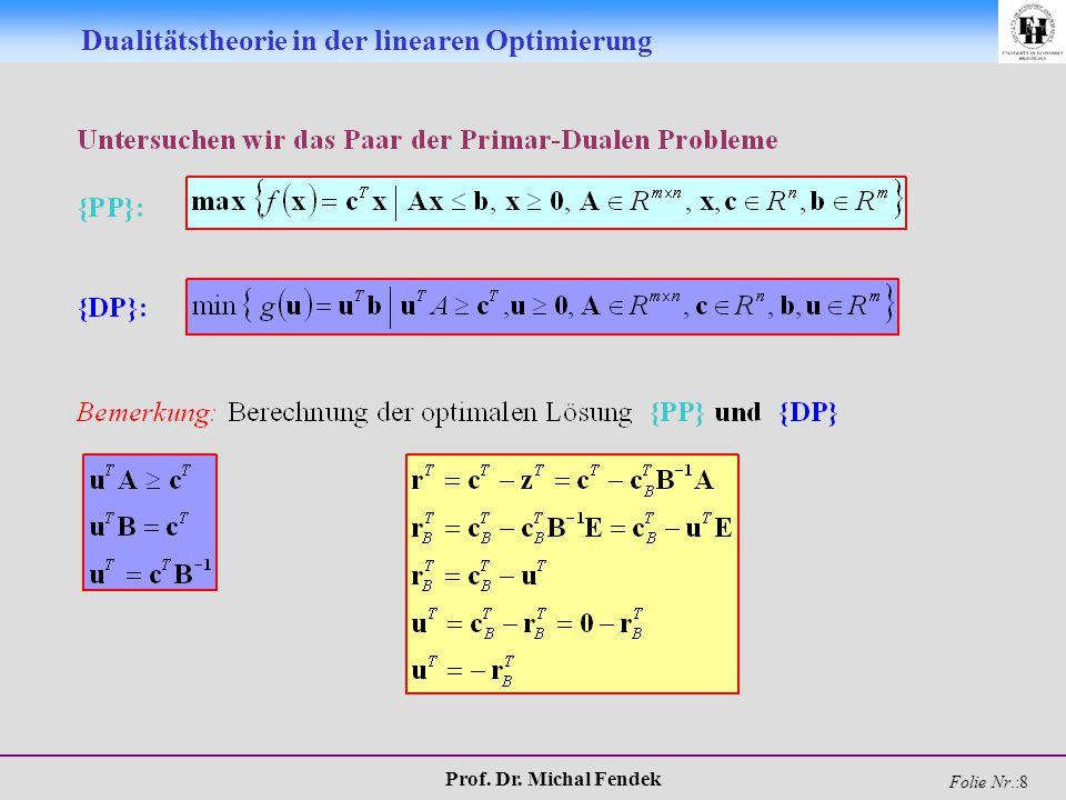 Prof. Dr. Michal Fendek Folie Nr.:8 Dualitätstheorie in der linearen Optimierung