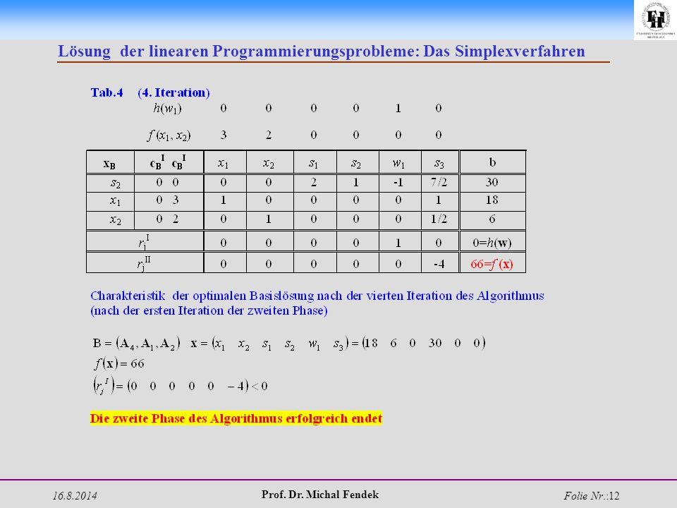 16.8.2014 Prof. Dr. Michal Fendek Folie Nr.:12 Lösung der linearen Programmierungsprobleme: Das Simplexverfahren