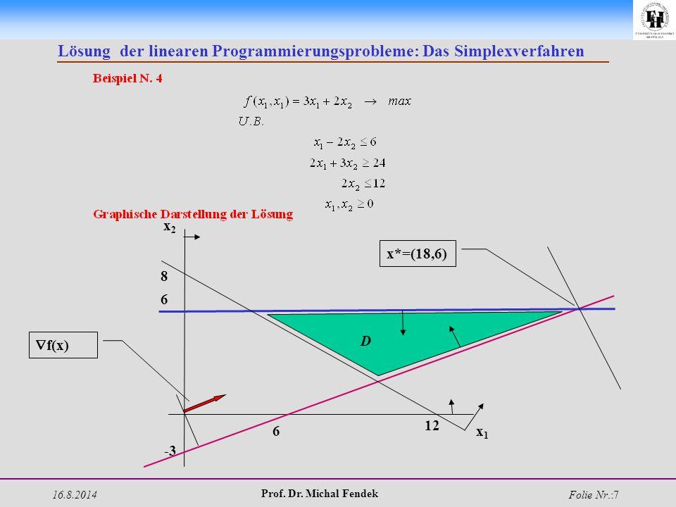 16.8.2014 Prof. Dr. Michal Fendek Folie Nr.:7 Lösung der linearen Programmierungsprobleme: Das Simplexverfahren x2x2 x1x1 6 -3 D  f(x) 6 12 8 x*=(18,
