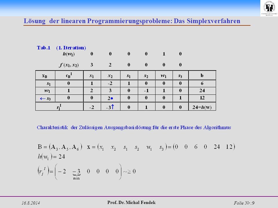 16.8.2014 Prof. Dr. Michal Fendek Folie Nr.:9 Lösung der linearen Programmierungsprobleme: Das Simplexverfahren