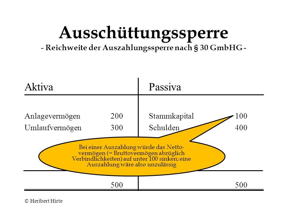 """Verdeckte Sacheinlage (IV) Nach """"Anrechnungslösung bei der """"verdeckten Sacheinlage (§ 19 Abs."""