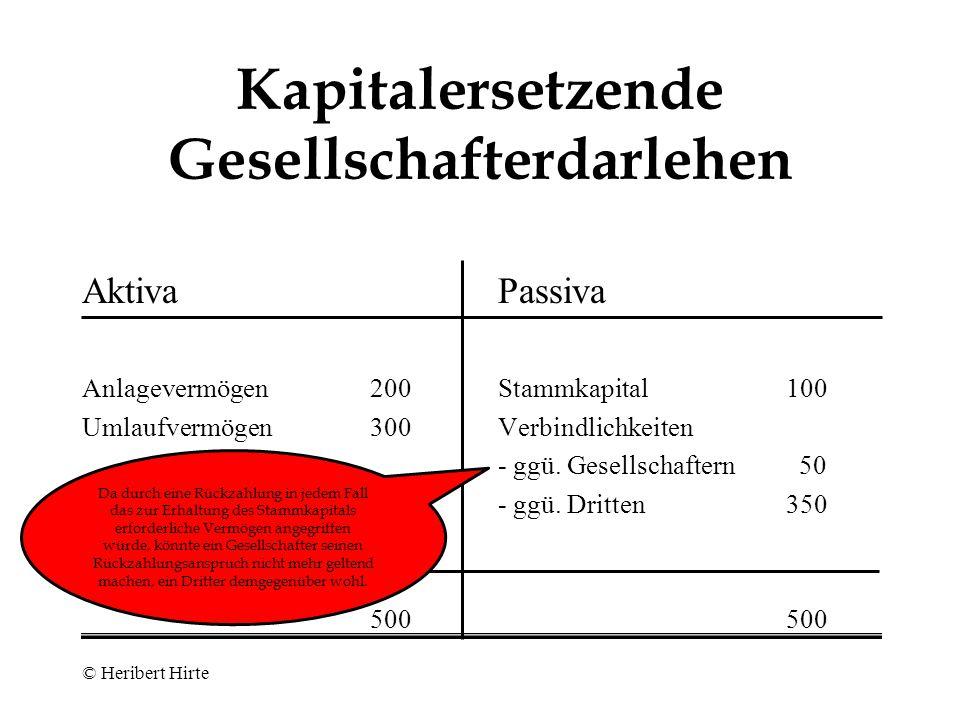 © Heribert Hirte Gesellschafterdarlehen - Folgen in der Insolvenz - Verteilung unter Berücksichtigung der Gesellschafterdarlehen: Verbindlichkeiten i.H.v.
