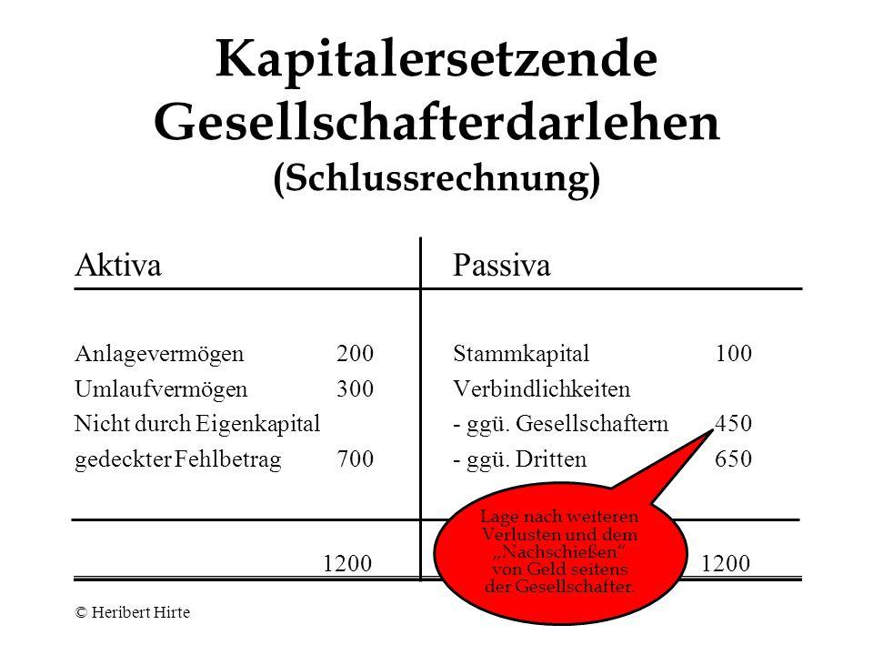 Kapitalersetzende Gesellschafterdarlehen Aktiva Anlagevermögen200 Umlaufvermögen300 500 Passiva Stammkapital100 Verbindlichkeiten - ggü.
