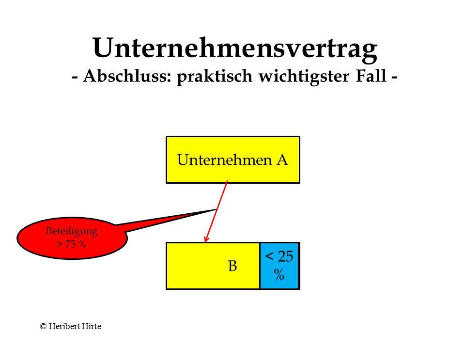 Unternehmensvertrag - Abschluss: gesetzestypischer Fall - Unternehmen A Gesellschafter A-K Unternehmen B Gesellschafter L-Z © Heribert Hirte