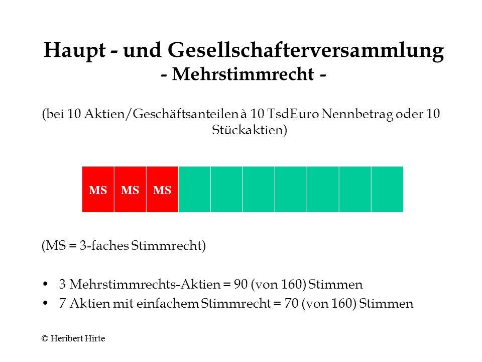 Hauptversammlung - Stimmrecht - Grundsatz: Nennwert (bzw.