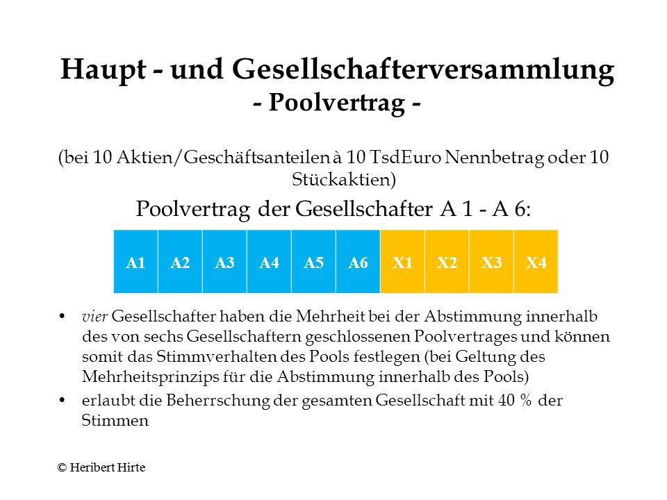 Haupt - und Gesellschafterversammlung - Höchststimmrecht - (bei 10 Aktien/Geschäftsanteilen à 10 TsdEuro Nennbetrag oder 10 Stückaktien) (Höchststimmrecht von 10 Stimmen) A hält 6 Aktien = 10 (von 50) Stimmen X1 - X4 halten je 1 Aktie = 40 (von 50) Stimmen AA X1X2X3X4 © Heribert Hirte