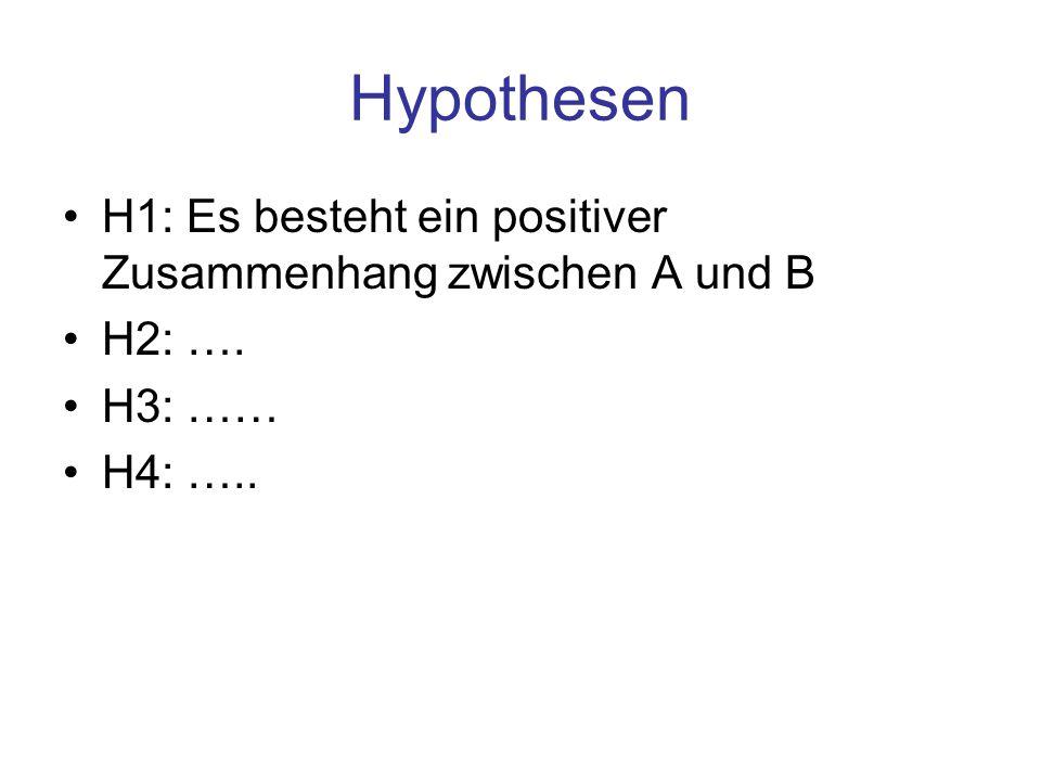 Hypothesen H1: Es besteht ein positiver Zusammenhang zwischen A und B H2: …. H3: …… H4: …..