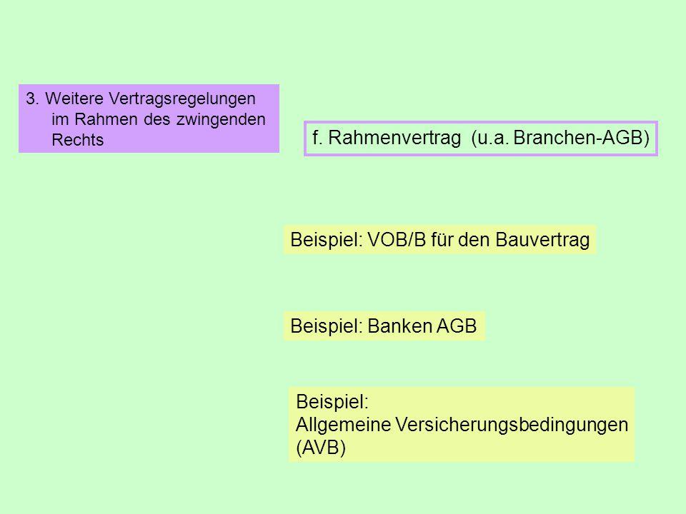 3. Weitere Vertragsregelungen im Rahmen des zwingenden Rechts Beispiel: VOB/B für den Bauvertrag Beispiel: Banken AGB Beispiel: VOB/B für den Bauvertr