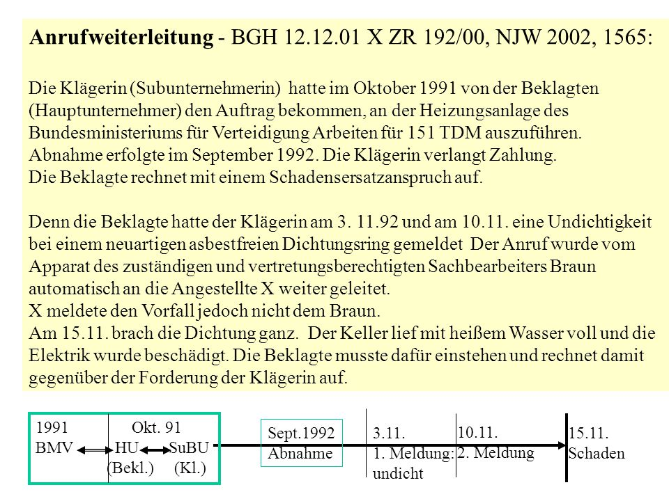 Anrufweiterleitung - BGH 12.12.01 X ZR 192/00, NJW 2002, 1565: Die Klägerin (Subunternehmerin) hatte im Oktober 1991 von der Beklagten (Hauptunternehm