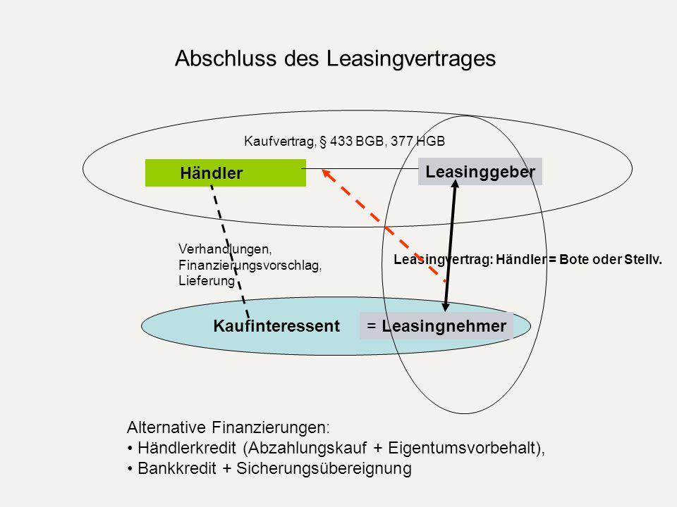 Abschluss des Leasingvertrages Kaufinteressent Händler Verhandlungen, Finanzierungsvorschlag, Lieferung Leasinggeber Leasingvertrag: Händler = Bote od