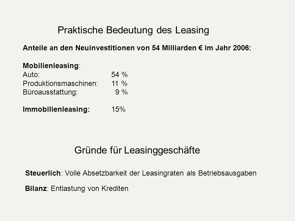 Praktische Bedeutung des Leasing Anteile an den Neuinvestitionen von 54 Milliarden € im Jahr 2006: Mobilienleasing: Auto: 54 % Produktionsmaschinen: 1