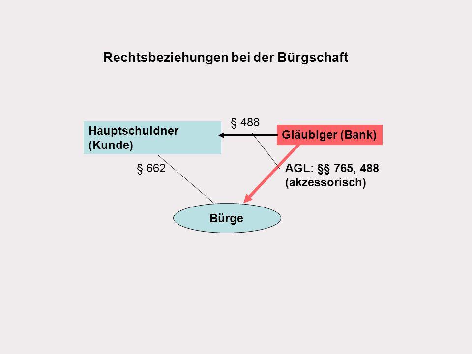 AGL: Bürgschaft, § 765 BGB i.V.m.